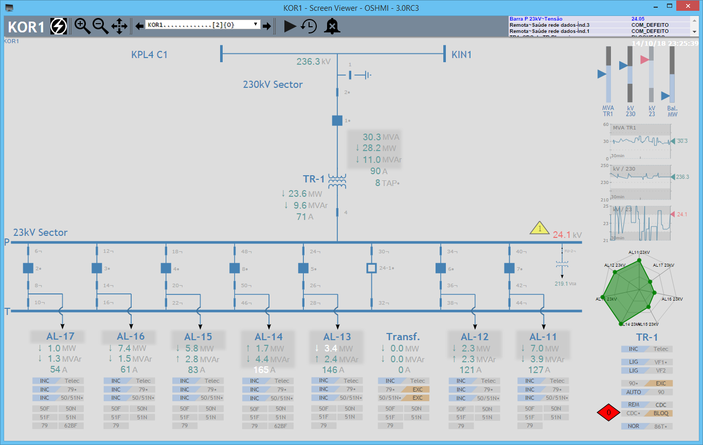 hmi ihm human machine interface scada high performance gráficos de alto desempenho elipse power sage ase2000 axon test